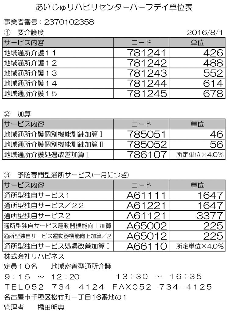 あいじゅリハビリセンターハーフデイ単位表